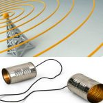 Wire and Wireless Communication