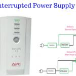 Uninterrupted Power Supply UPS