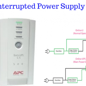 Uninterrupted Power Supply UPS