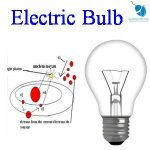 How Electric Bulb work