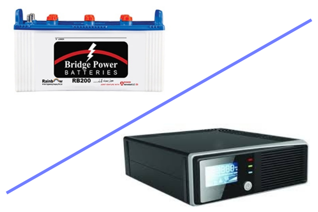 UPS and Battery